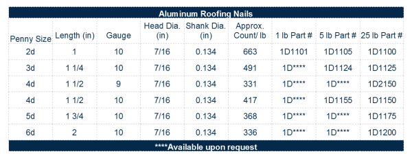 Aluminum-Roofing-Nails